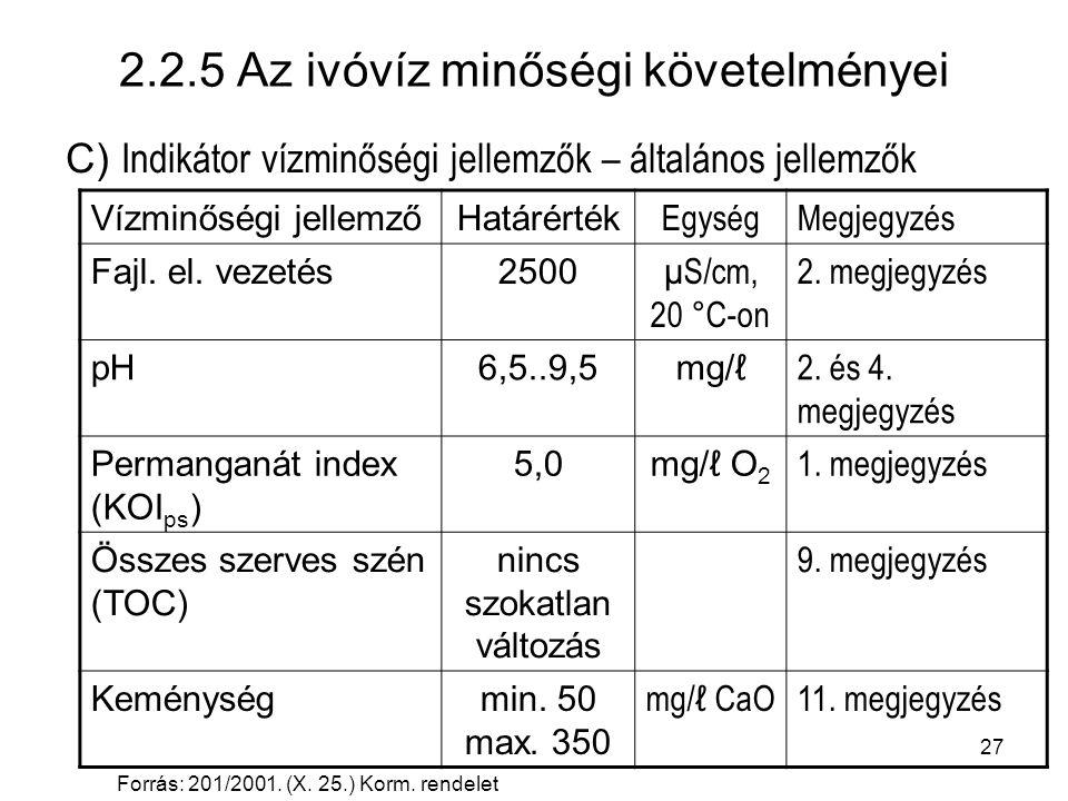 2.2.5 Az ivóvíz minőségi követelményei