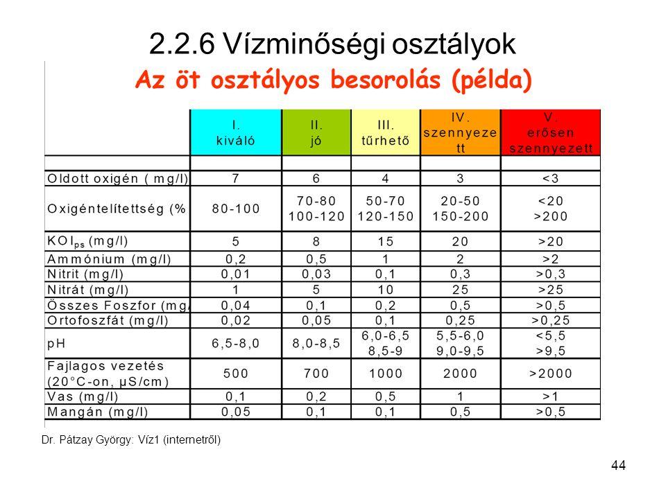 2.2.6 Vízminőségi osztályok