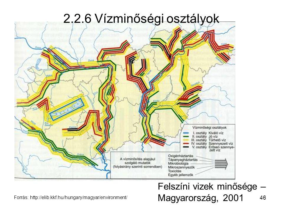 Felszíni vizek minősége – Magyarország, 2001