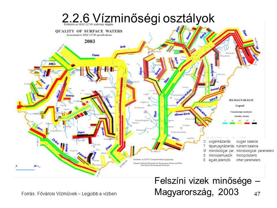 Felszíni vizek minősége – Magyarország, 2003
