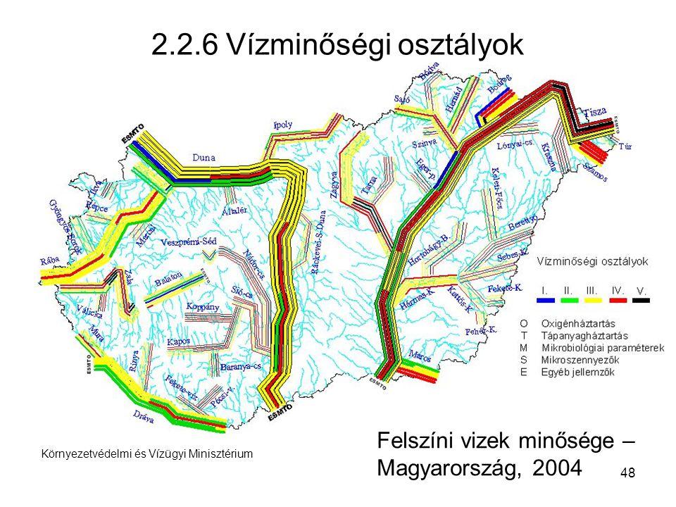 Felszíni vizek minősége – Magyarország, 2004