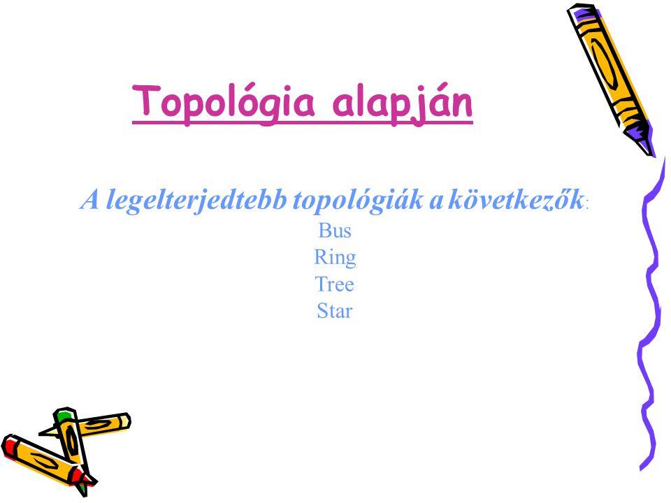 A legelterjedtebb topológiák a következők: Bus