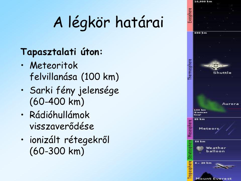 A légkör határai Tapasztalati úton: Meteoritok felvillanása (100 km)