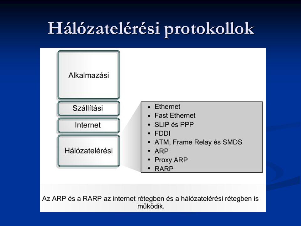 Hálózatelérési protokollok