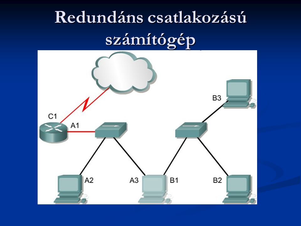 Redundáns csatlakozású számítógép