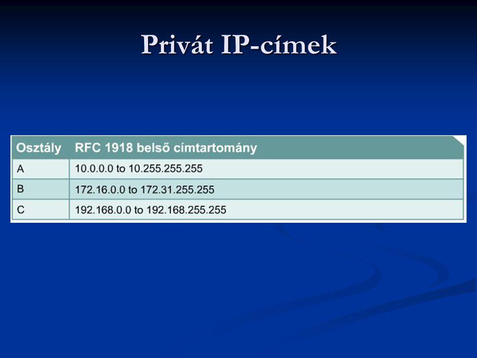 Privát IP-címek