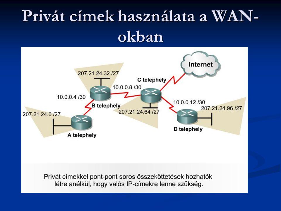 Privát címek használata a WAN-okban