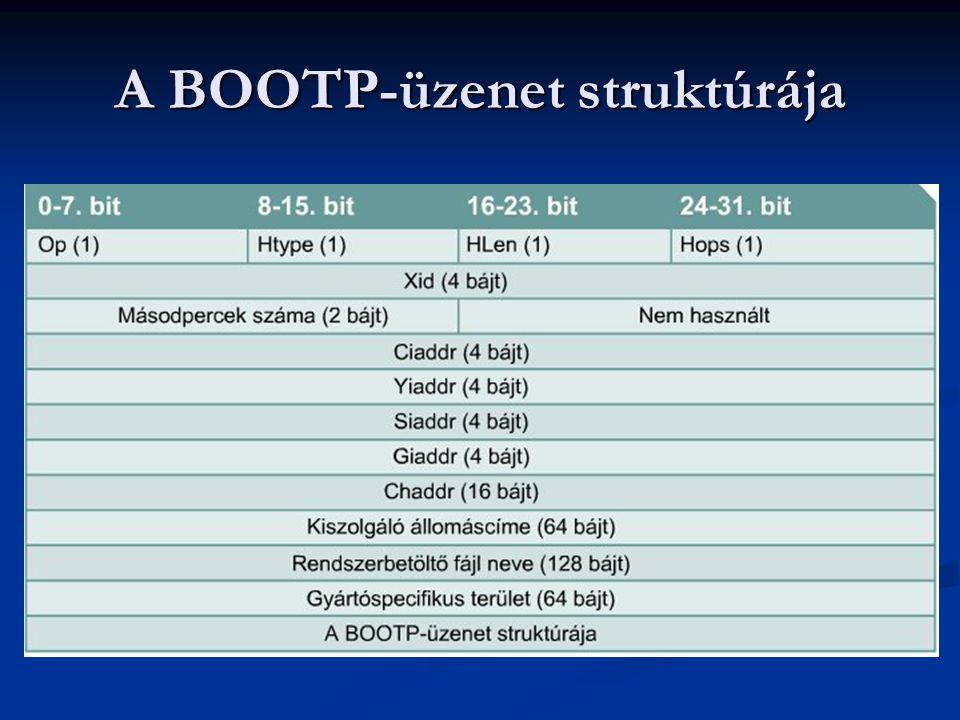 A BOOTP-üzenet struktúrája
