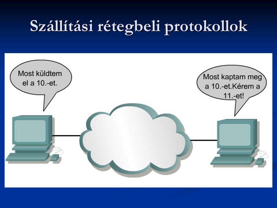 Szállítási rétegbeli protokollok