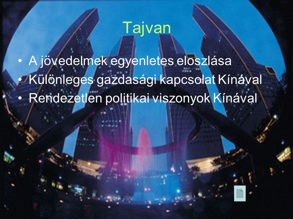 Tajvan A jövedelmek egyenletes eloszlása