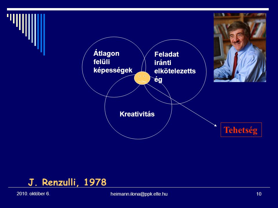 Tehetség J. Renzulli, 1978 Átlagon felüli képességek