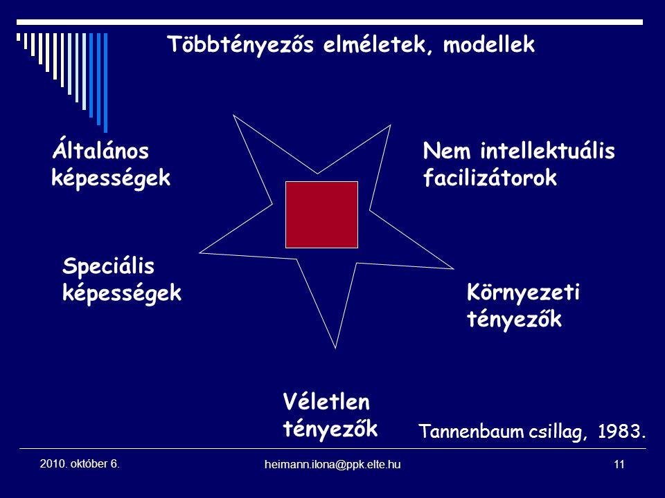 Többtényezős elméletek, modellek