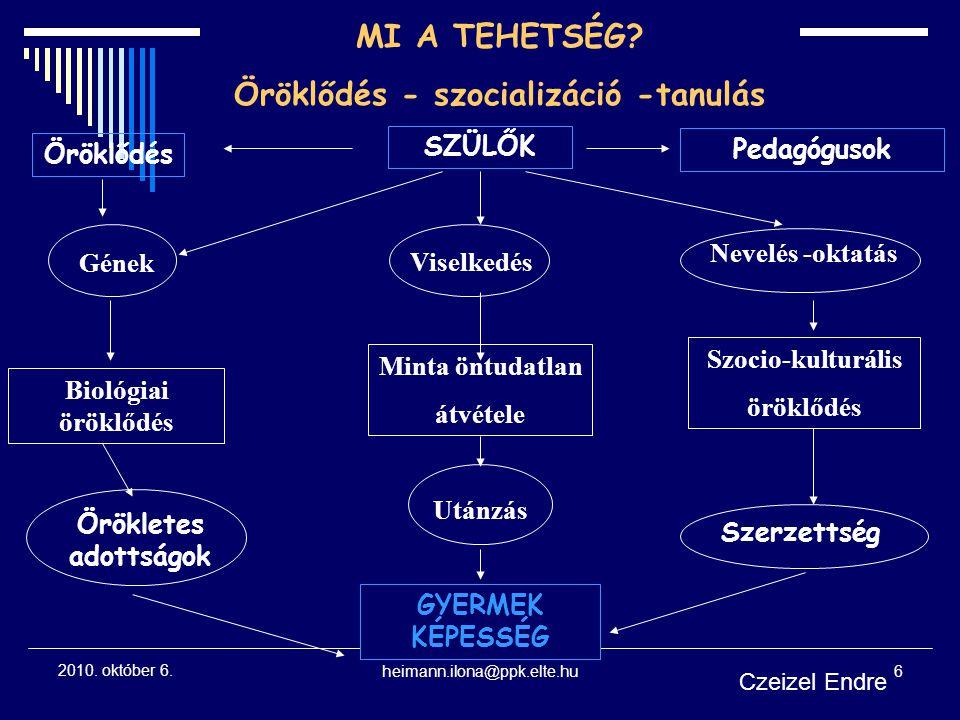 Öröklődés - szocializáció -tanulás