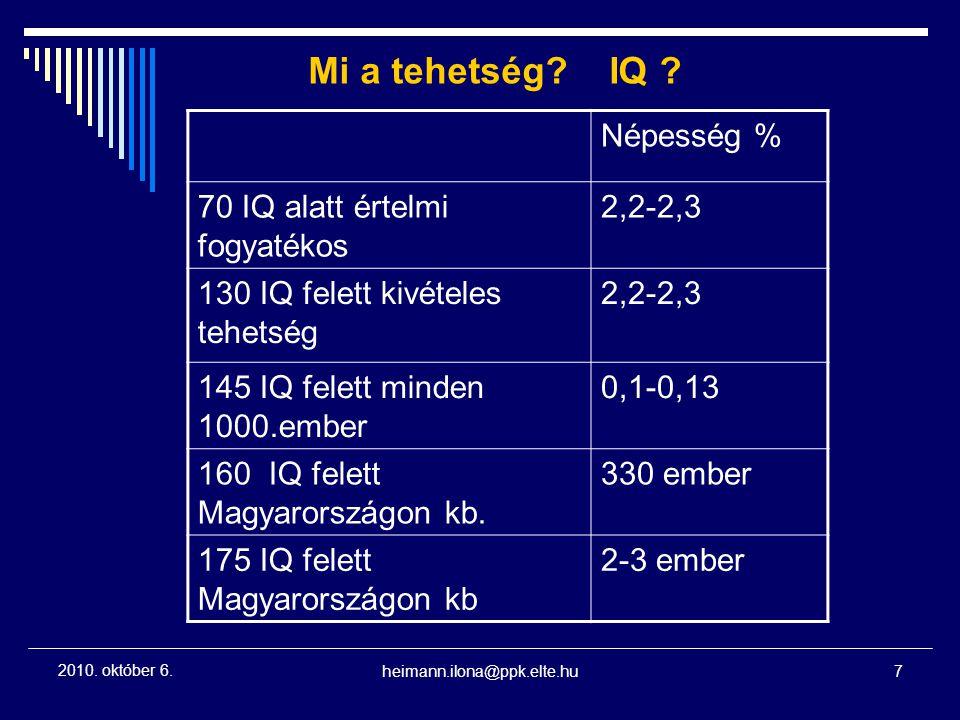 Mi a tehetség IQ Népesség % 70 IQ alatt értelmi fogyatékos 2,2-2,3