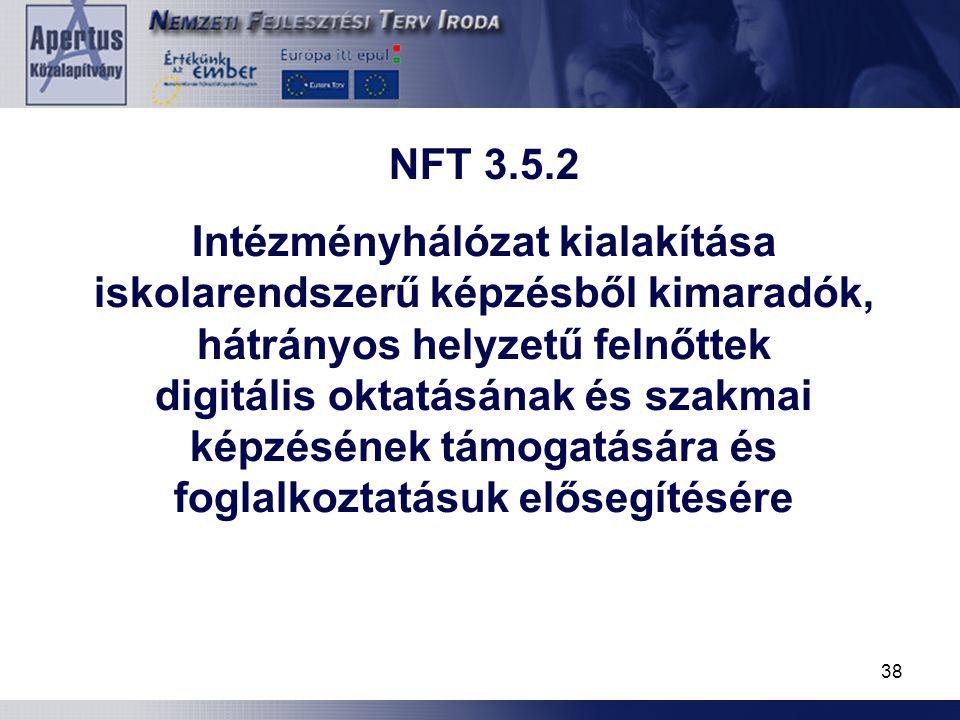 NFT 3.5.2