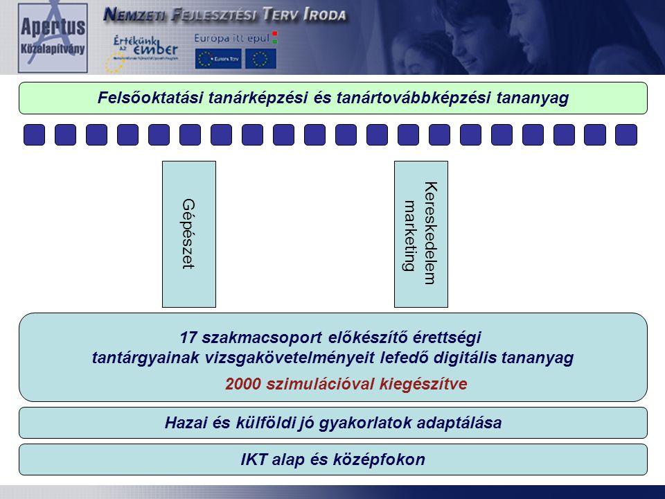 Felsőoktatási tanárképzési és tanártovábbképzési tananyag
