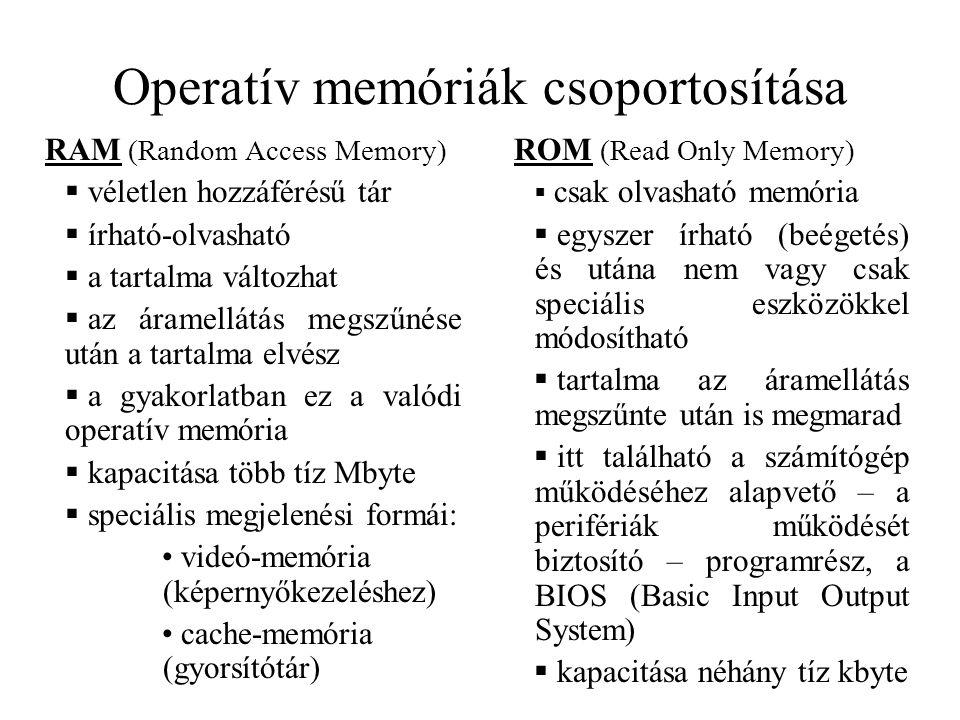 Operatív memóriák csoportosítása