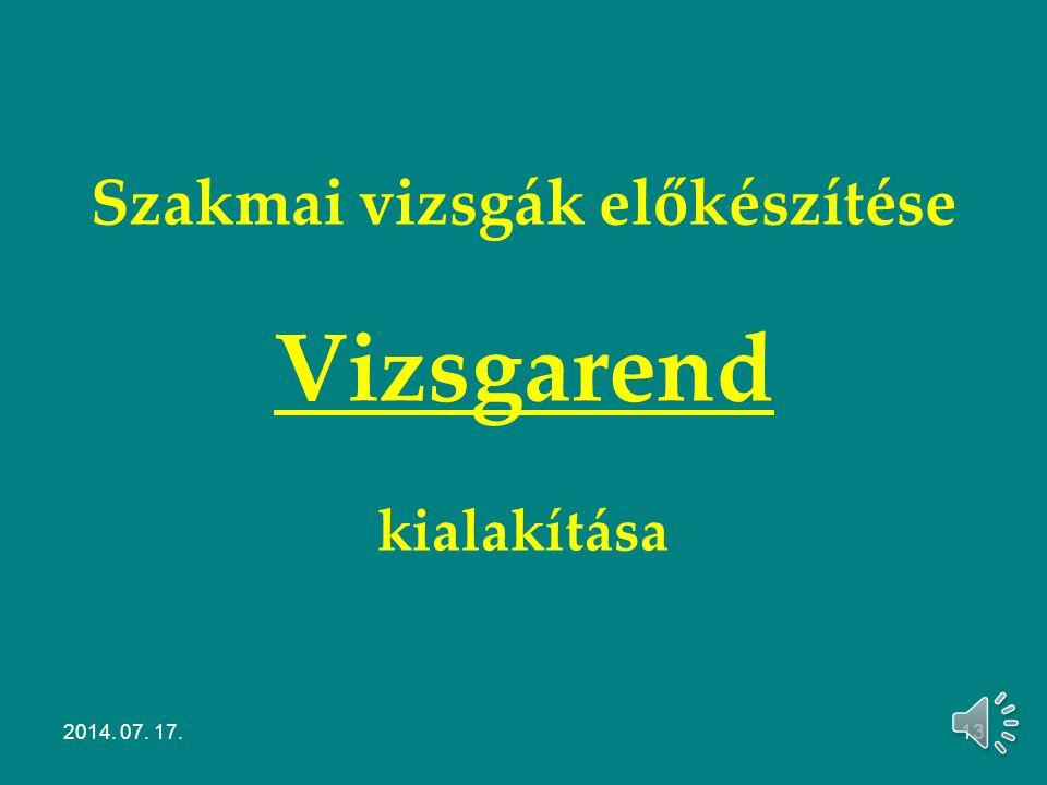 Szakmai vizsgák előkészítése Vizsgarend kialakítása