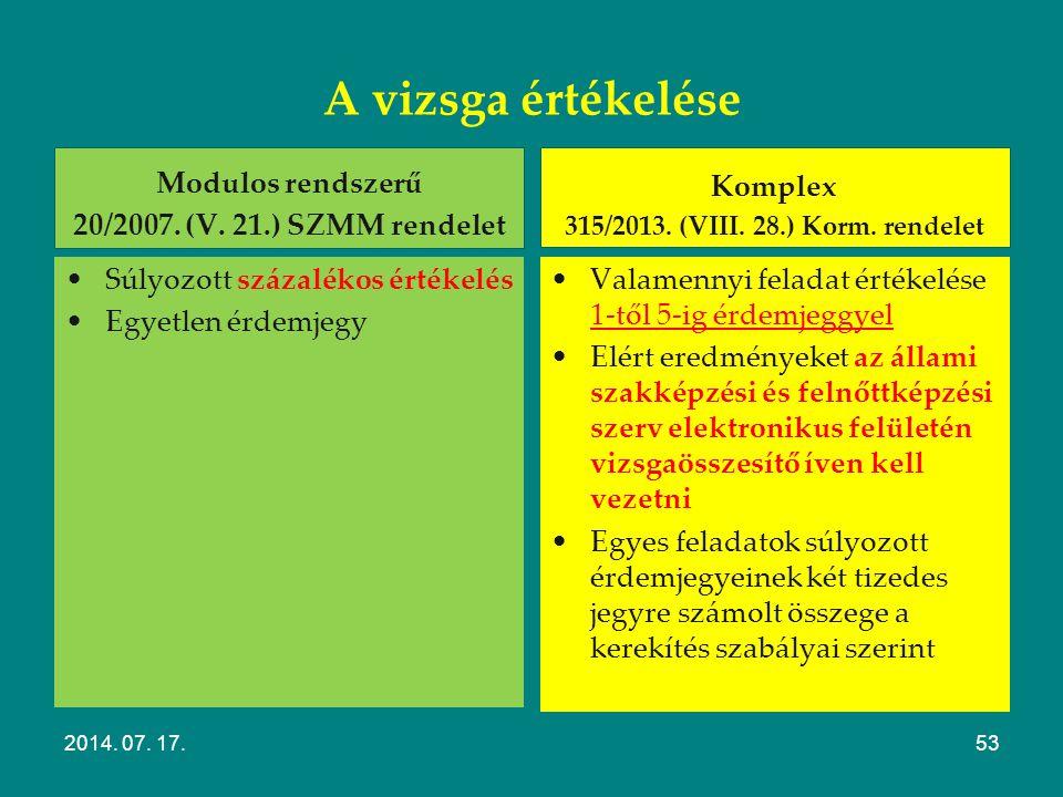 A vizsga értékelése Modulos rendszerű 20/2007. (V. 21.) SZMM rendelet