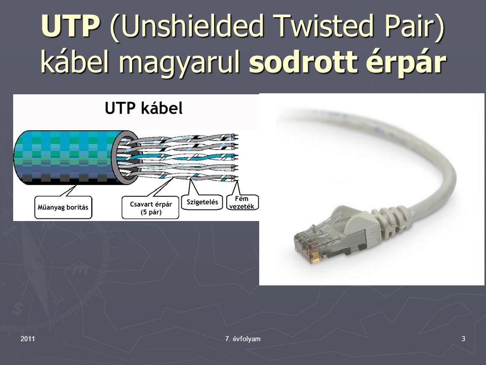 UTP (Unshielded Twisted Pair) kábel magyarul sodrott érpár