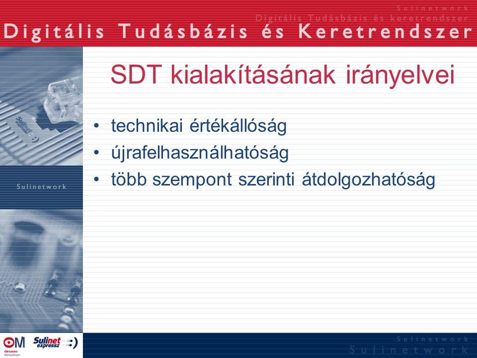 SDT kialakításának irányelvei
