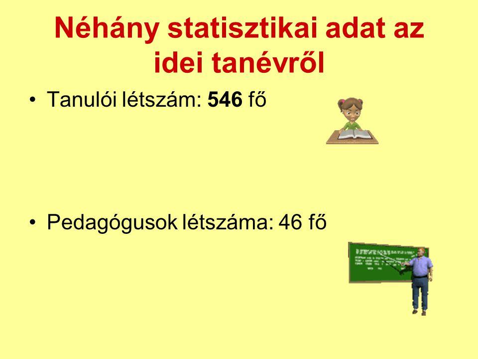 Néhány statisztikai adat az idei tanévről