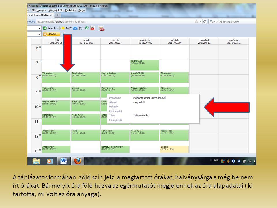 A táblázatos formában zöld szín jelzi a megtartott órákat, halványsárga a még be nem írt órákat.