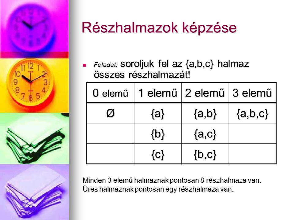 Részhalmazok képzése 0 elemű 1 elemű 2 elemű 3 elemű Ø {a} {a,b}