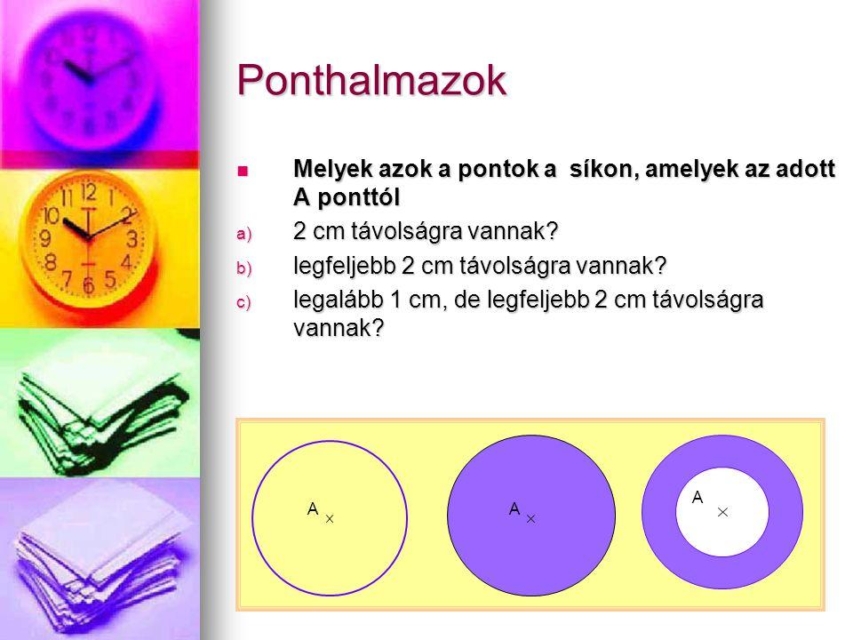 Ponthalmazok Melyek azok a pontok a síkon, amelyek az adott A ponttól