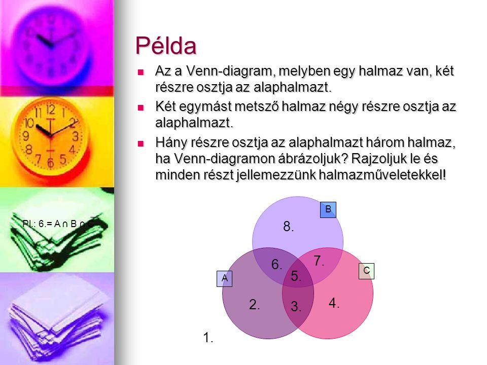 Példa Az a Venn-diagram, melyben egy halmaz van, két részre osztja az alaphalmazt. Két egymást metsző halmaz négy részre osztja az alaphalmazt.
