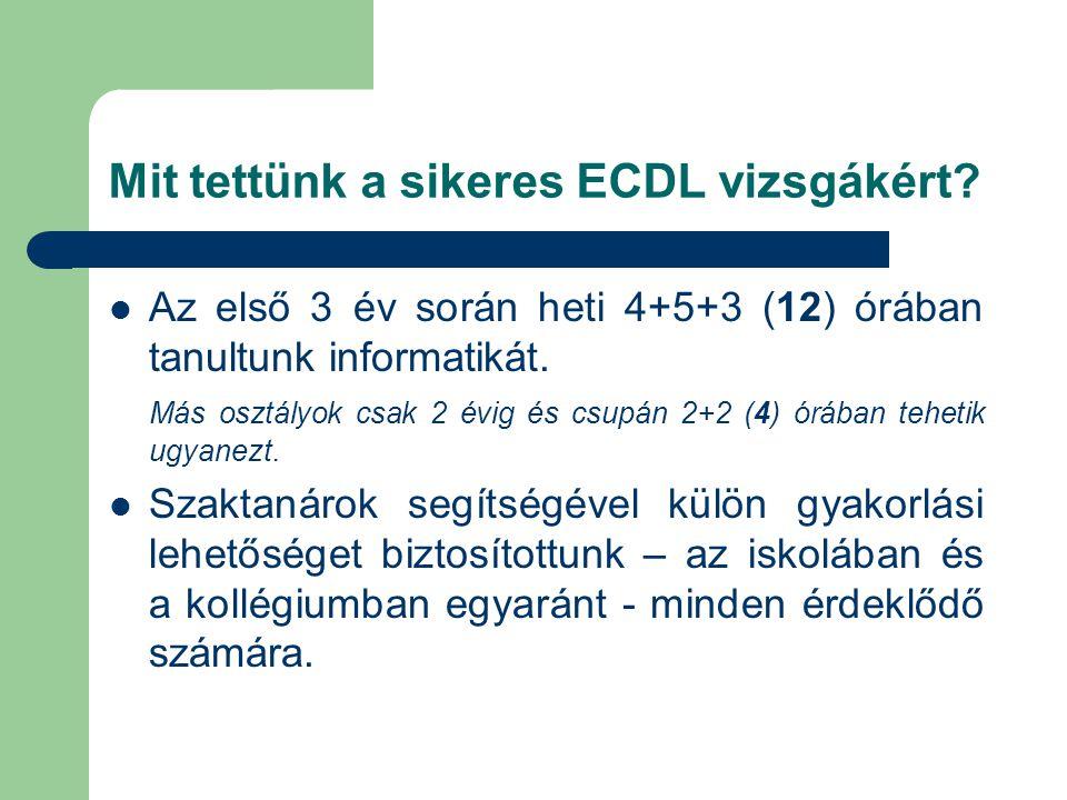 Mit tettünk a sikeres ECDL vizsgákért