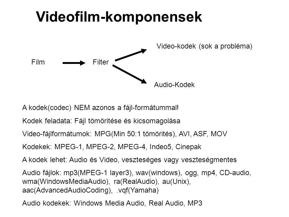 Videofilm-komponensek