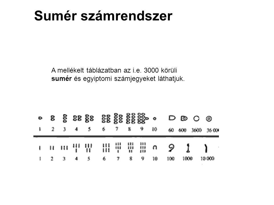Sumér számrendszer A mellékelt táblázatban az i.e.