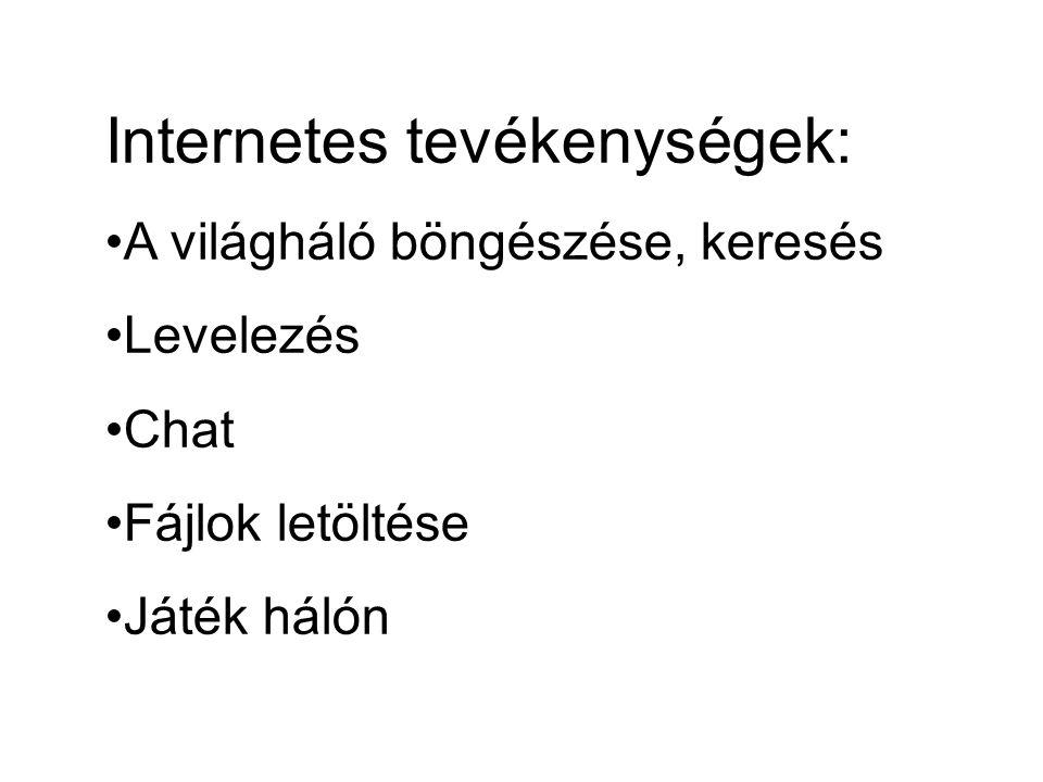Internetes tevékenységek: