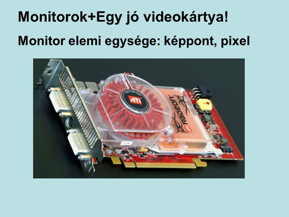 Monitorok+Egy jó videokártya!