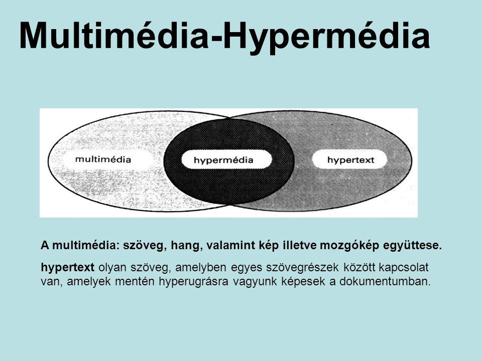 Multimédia-Hypermédia