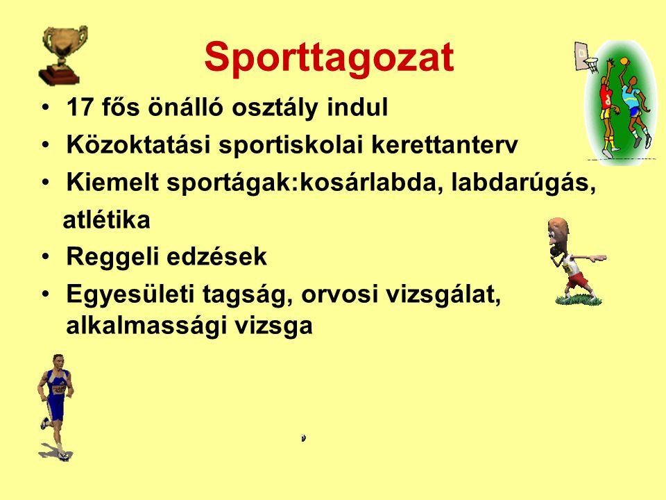 Sporttagozat 17 fős önálló osztály indul