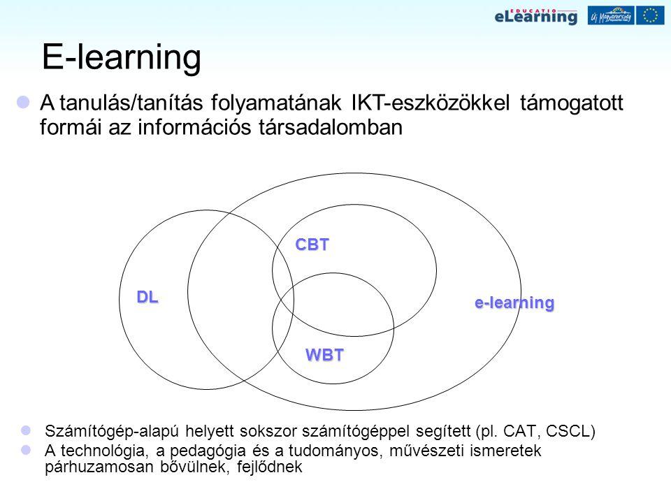 E-learning A tanulás/tanítás folyamatának IKT-eszközökkel támogatott formái az információs társadalomban.