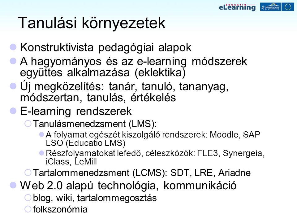 Tanulási környezetek Konstruktivista pedagógiai alapok