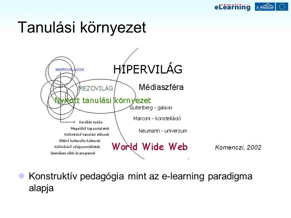 Tanulási környezet Komenczi, 2002 Konstruktív pedagógia mint az e-learning paradigma alapja