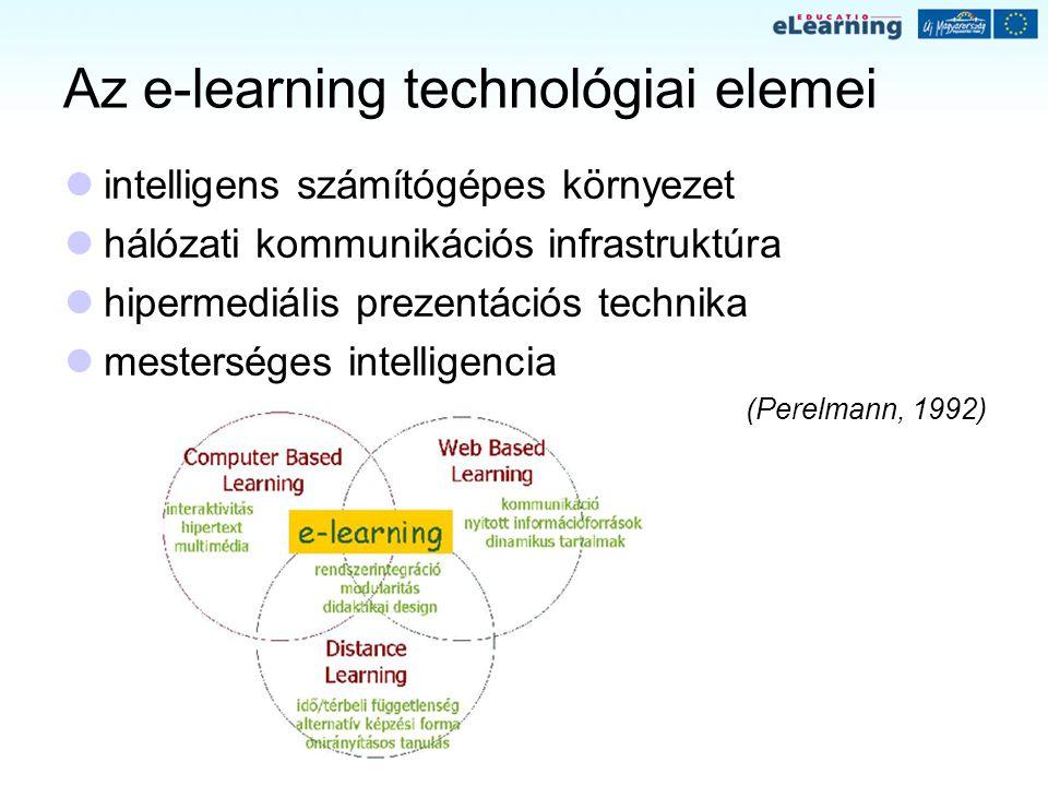 Az e-learning technológiai elemei