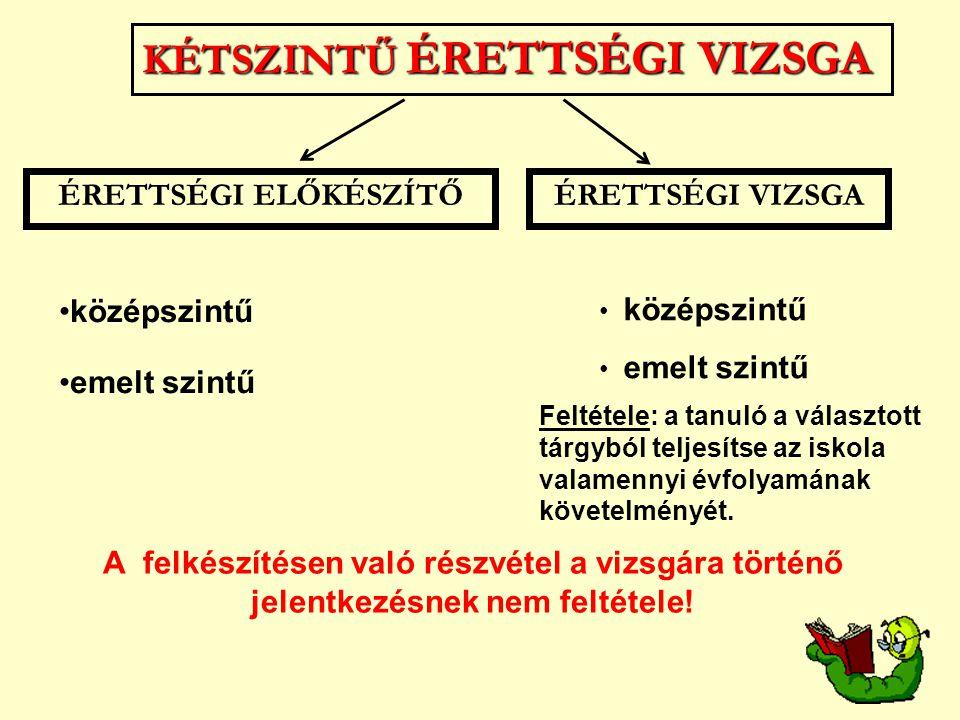 KÉTSZINTŰ ÉRETTSÉGI VIZSGA