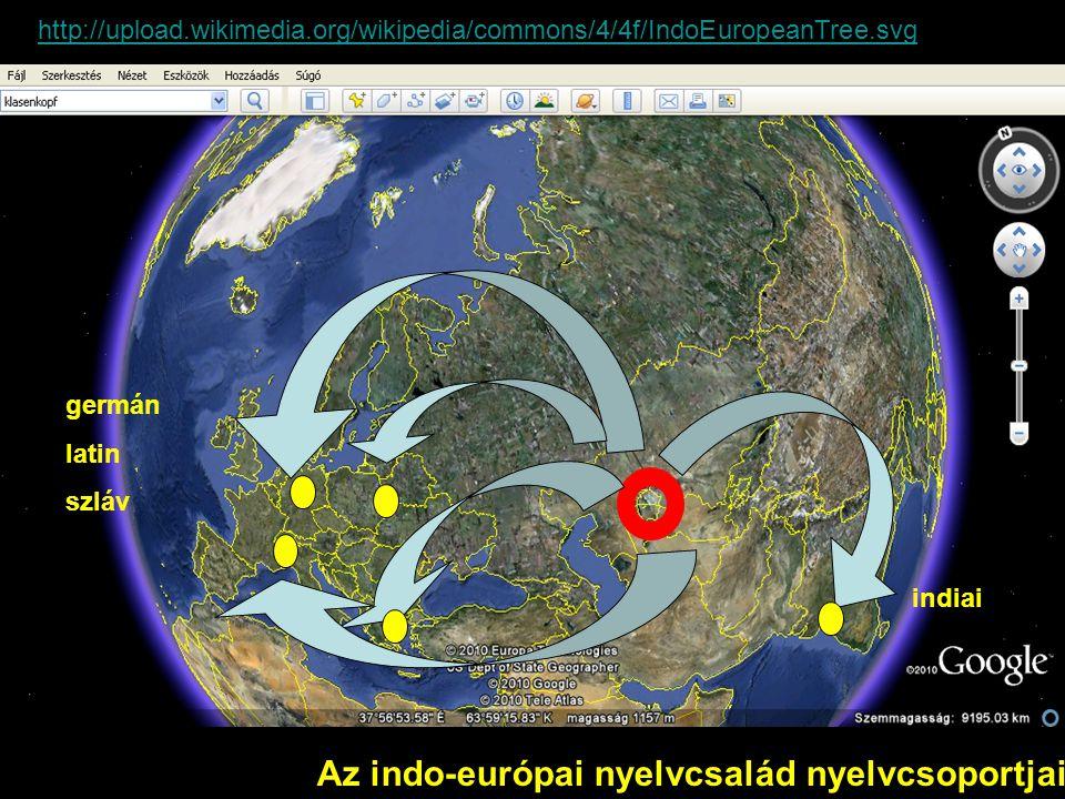 Az indo-európai nyelvcsalád nyelvcsoportjai
