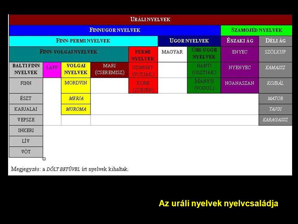 Az uráli nyelvek nyelvcsaládja