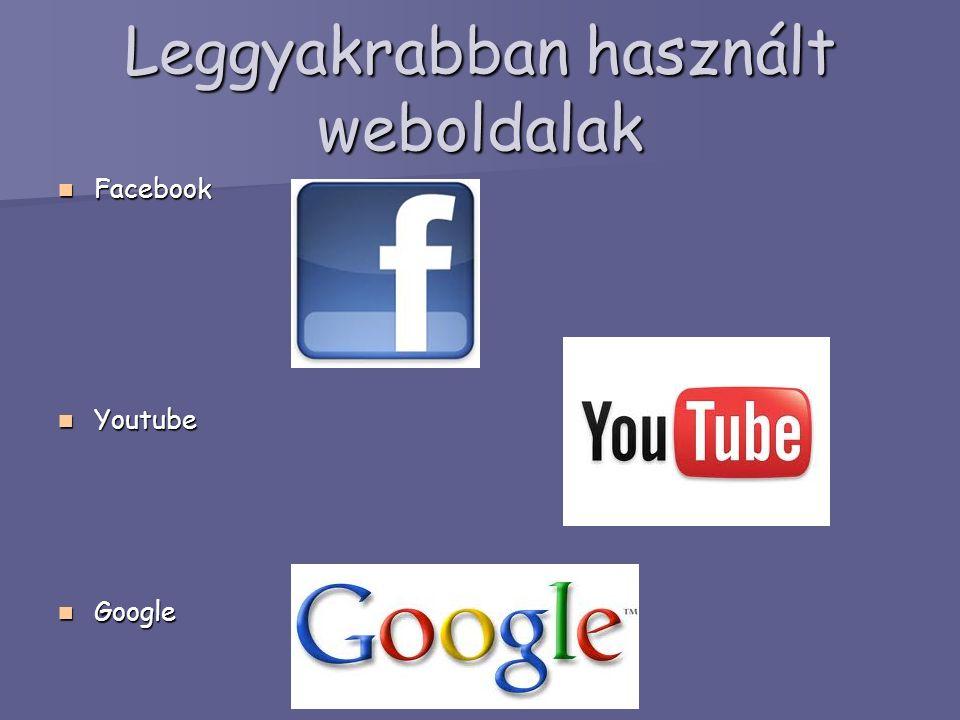Leggyakrabban használt weboldalak