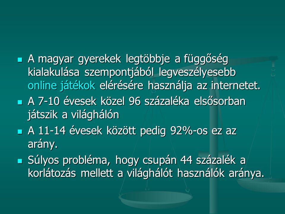 A magyar gyerekek legtöbbje a függőség kialakulása szempontjából legveszélyesebb online játékok elérésére használja az internetet.
