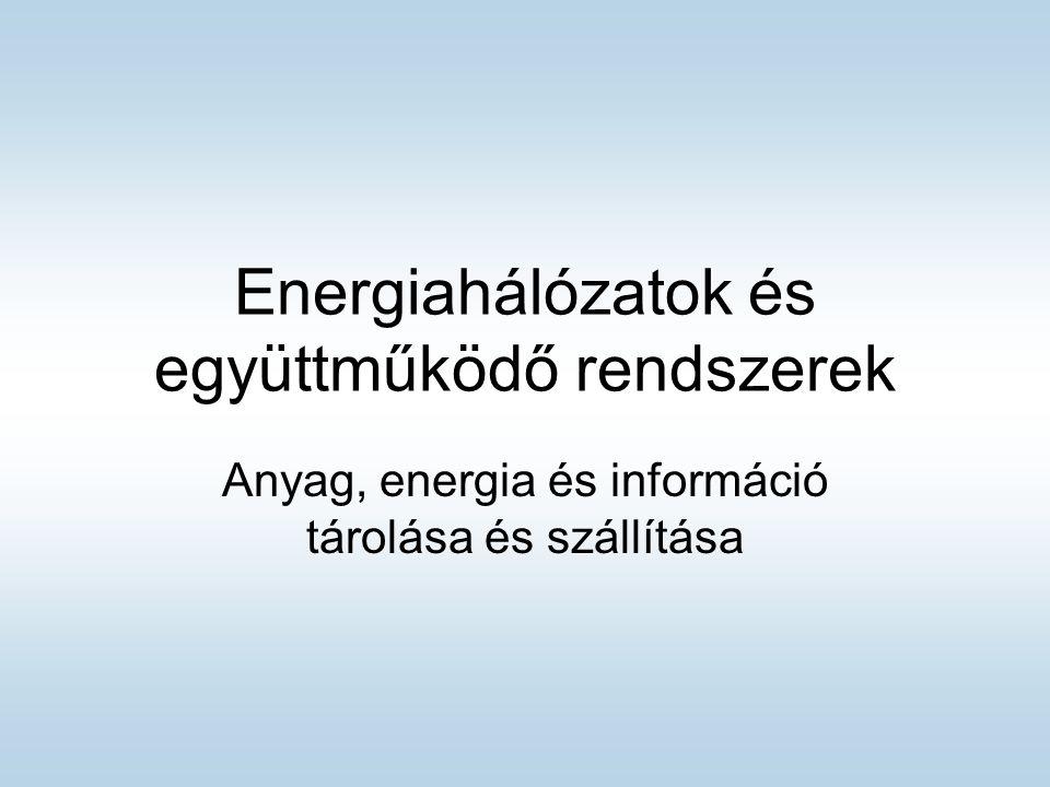 Energiahálózatok és együttműködő rendszerek