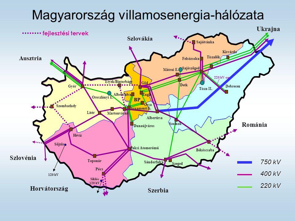 Magyarország villamosenergia-hálózata