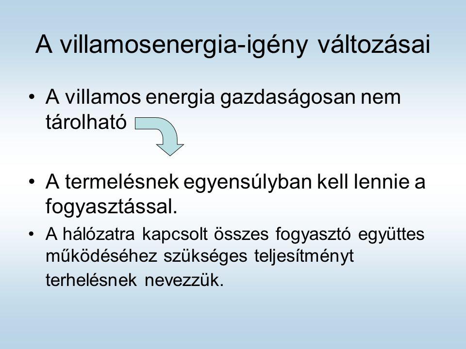 A villamosenergia-igény változásai