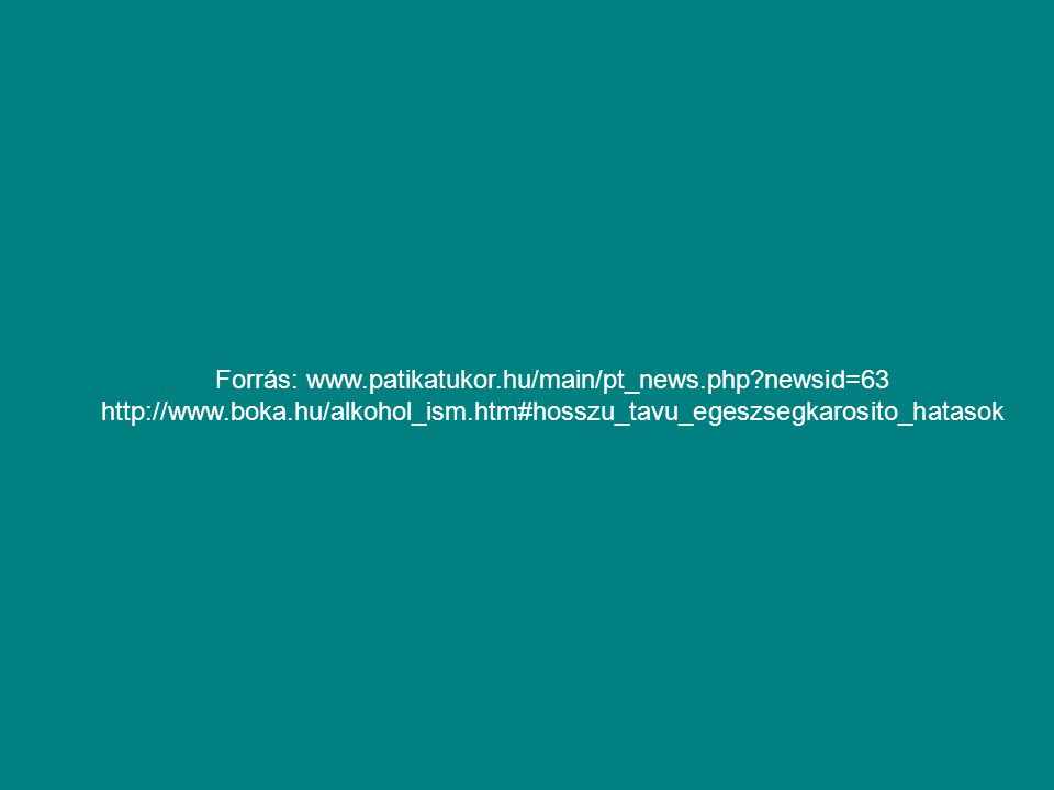 Forrás: www.patikatukor.hu/main/pt_news.php newsid=63